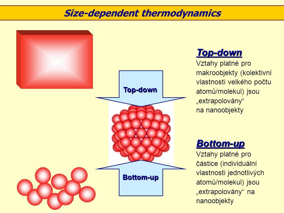 """Size-dependent thermodynamics Top-down Bottom-up Bottom-up Vztahy platné pro částice (individuální vlastnosti jednotlivých atomů/molekul) jsou """"extrap"""