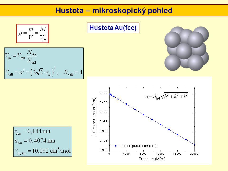 Hustota – mikroskopický pohled Hustota Au(fcc)