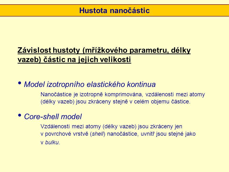 Hustota nanočástic Závislost hustoty (mřížkového parametru, délky vazeb) částic na jejich velikosti Model izotropního elastického kontinua Nanočástice