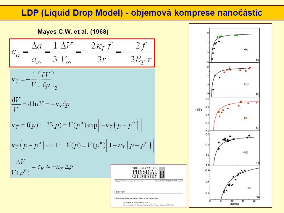 Mayes C.W. et al. (1968) LDP (Liquid Drop Model) - objemová komprese nanočástic