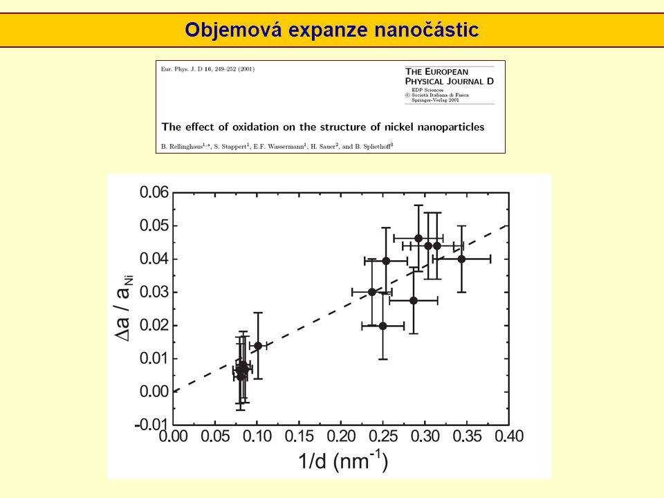 Objemová expanze nanočástic