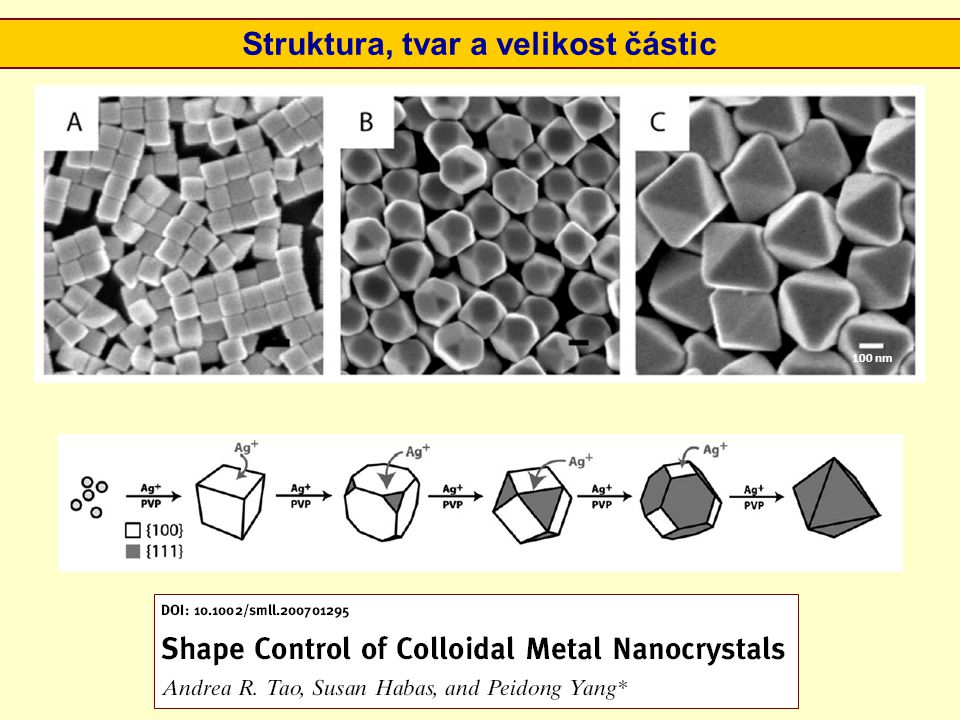 Povrchová energie γ sg Empirické korelace Vypočtené (DFT) hodnoty γ (hkl) kovových prvků pro nejhustěji obsazenou krystalovou rovinu R 2 = 0,86R 2 = 0,94