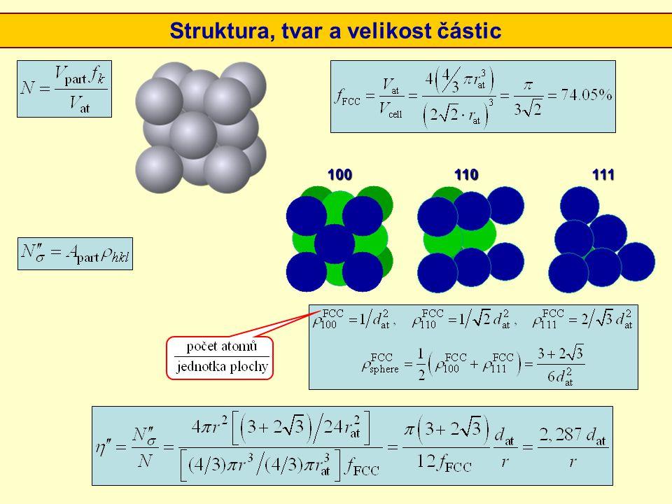 O čem to bylo …  Se zmenšujícími se rozměry vzrůstá podíl povrchových atomů (disperze), které se chovají jinak, než atomy v objemu.