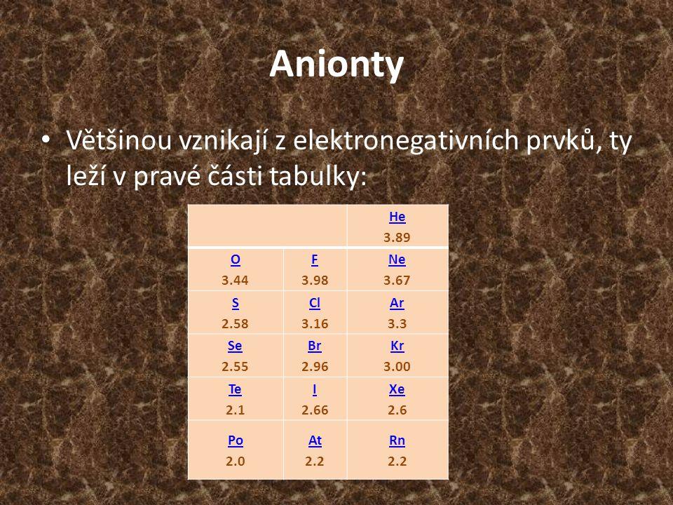 Anionty Většinou vznikají z elektronegativních prvků, ty leží v pravé části tabulky: He He 3.89 O O 3.44 F F 3.98 Ne Ne 3.67 S S 2.58 Cl Cl 3.16 Ar Ar