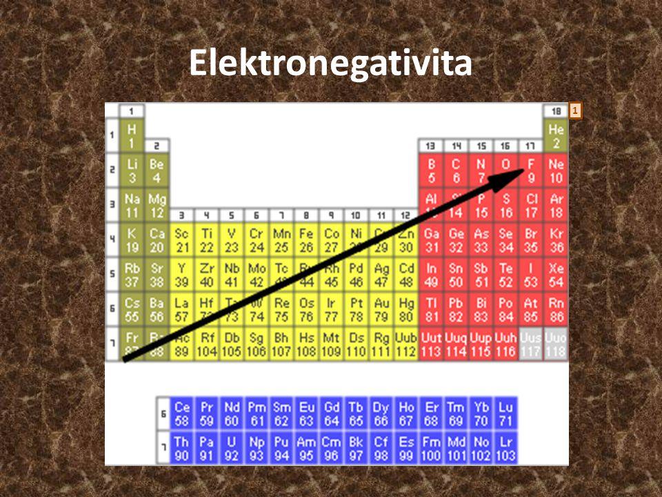 Elektronegativita 1
