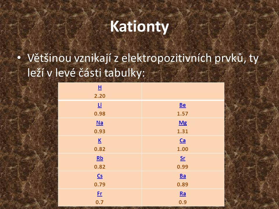 Kationty Většinou vznikají z elektropozitivních prvků, ty leží v levé části tabulky: H H 2.20 Li Li 0.98 Be Be 1.57 Na Na 0.93 Mg Mg 1.31 K K 0.82 Ca