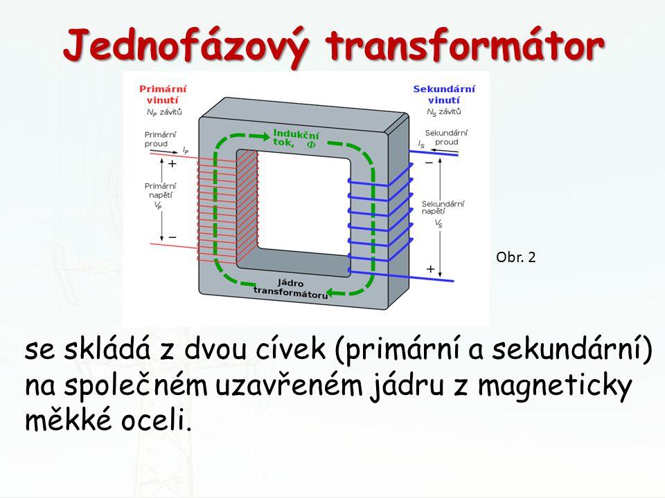 Jednofázový transformátor se skládá z dvou cívek (primární a sekundární) na společném uzavřeném jádru z magneticky měkké oceli. Obr. 2