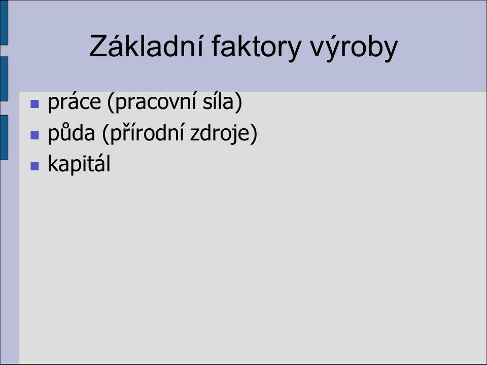 Základní faktory výroby práce (pracovní síla) půda (přírodní zdroje) kapitál