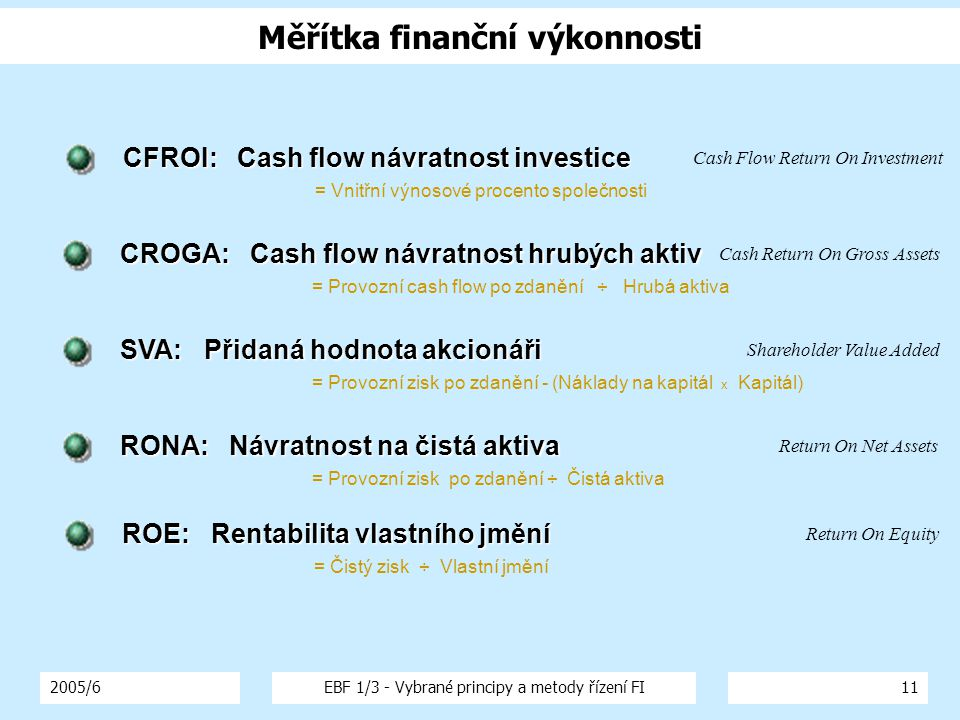 2005/6EBF 1/3 - Vybrané principy a metody řízení FI11 Měřítka finanční výkonnosti CFROI: Cash flow návratnost investice = Vnitřní výnosové procento společnosti Cash Flow Return On Investment RONA: Návratnost na čistá aktiva = Provozní zisk po zdanění ÷ Čistá aktiva Return On Net Assets CROGA: Cash flow návratnost hrubých aktiv = Provozní cash flow po zdanění ÷ Hrubá aktiva Cash Return On Gross Assets SVA: Přidaná hodnota akcionáři = Provozní zisk po zdanění - (Náklady na kapitál x Kapitál) Shareholder Value Added ROE: Rentabilita vlastního jmění = Čistý zisk ÷ Vlastní jmění Return On Equity
