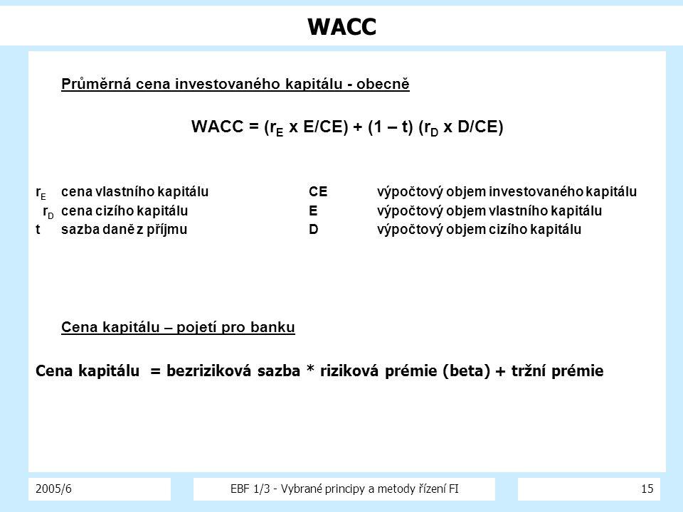 2005/6EBF 1/3 - Vybrané principy a metody řízení FI15 WACC Průměrná cena investovaného kapitálu - obecně WACC = (r E x E/CE) + (1 – t) (r D x D/CE) r