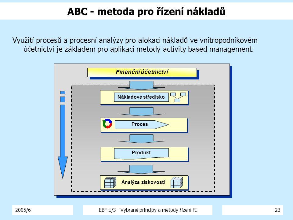 2005/6EBF 1/3 - Vybrané principy a metody řízení FI23 Nákladové středisko Proces Produkt Analýza ziskovosti Finanční účetnictví ABC - metoda pro řízení nákladů Využití procesů a procesní analýzy pro alokaci nákladů ve vnitropodnikovém účetnictví je základem pro aplikaci metody activity based management.