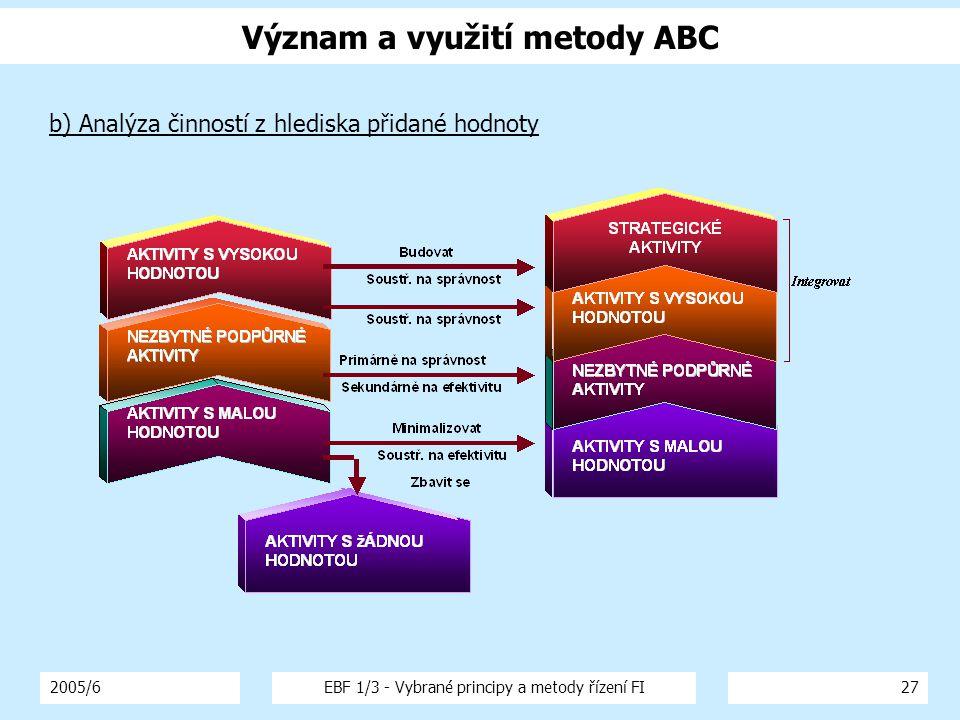 2005/6EBF 1/3 - Vybrané principy a metody řízení FI27 Význam a využití metody ABC b) Analýza činností z hlediska přidané hodnoty
