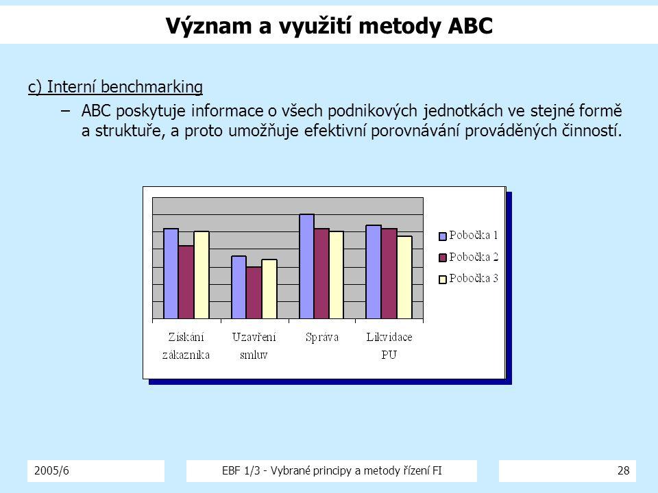 2005/6EBF 1/3 - Vybrané principy a metody řízení FI28 Význam a využití metody ABC c) Interní benchmarking –ABC poskytuje informace o všech podnikových