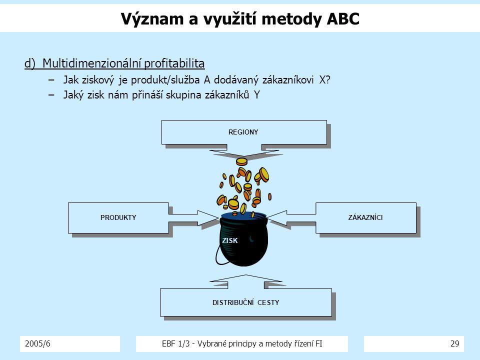2005/6EBF 1/3 - Vybrané principy a metody řízení FI29 Význam a využití metody ABC d) Multidimenzionální profitabilita –Jak ziskový je produkt/služba A