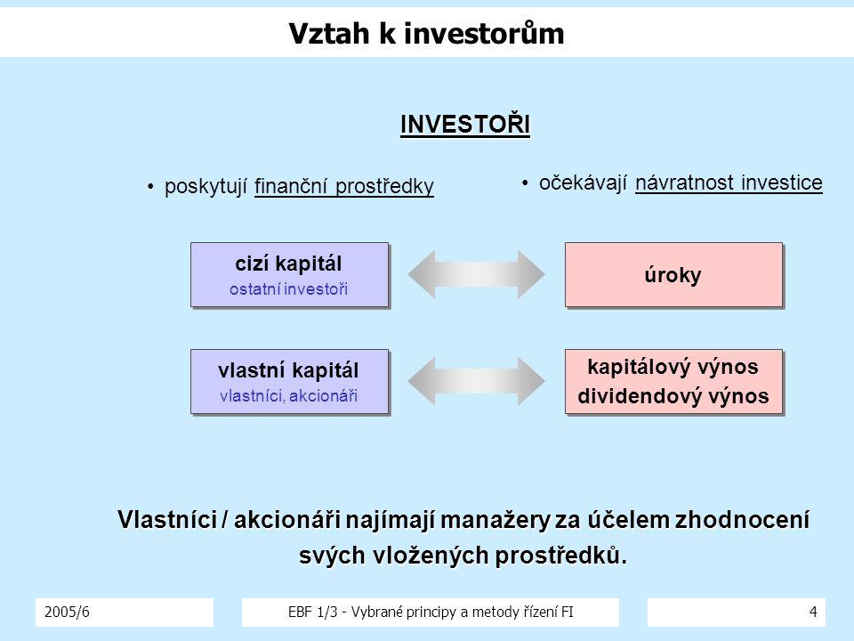 2005/6EBF 1/3 - Vybrané principy a metody řízení FI4 Vztah k investorům poskytují finanční prostředky vlastní kapitál vlastníci, akcionáři vlastní kap