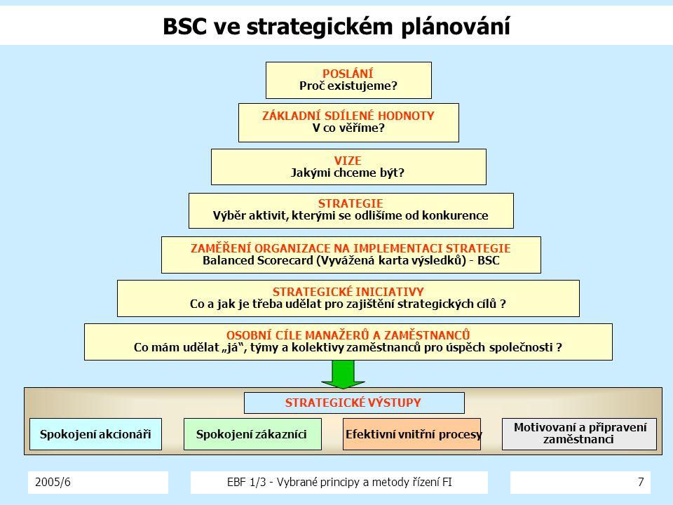 2005/6EBF 1/3 - Vybrané principy a metody řízení FI7 BSC ve strategickém plánování POSLÁNÍ Proč existujeme? ZÁKLADNÍ SDÍLENÉ HODNOTY V co věříme? VIZE