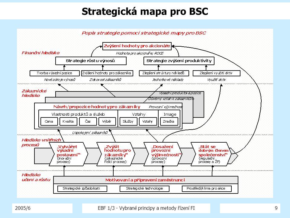 2005/6EBF 1/3 - Vybrané principy a metody řízení FI9 Strategická mapa pro BSC