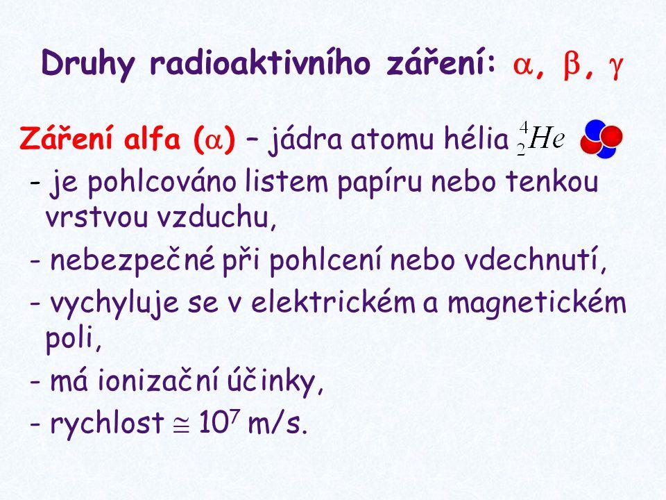 Druhy radioaktivního záření: , ,  Záření alfa (  ) – jádra atomu hélia - je pohlcováno listem papíru nebo tenkou vrstvou vzduchu, - nebezpečné při