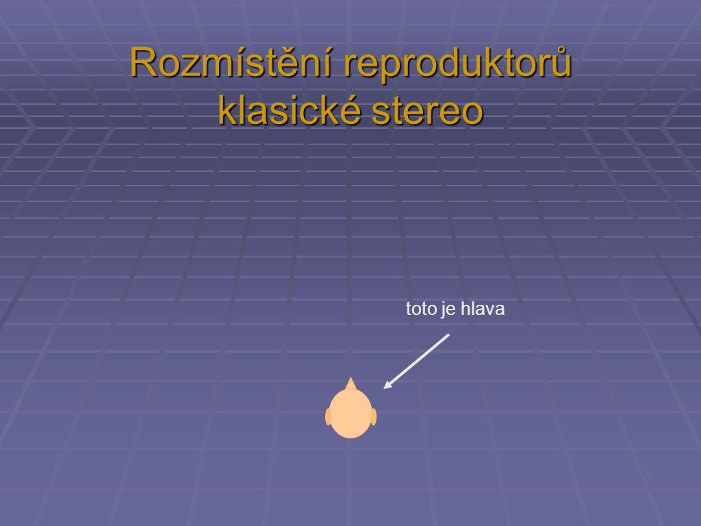 Rozmístění reproduktorů klasické stereo max. 60°