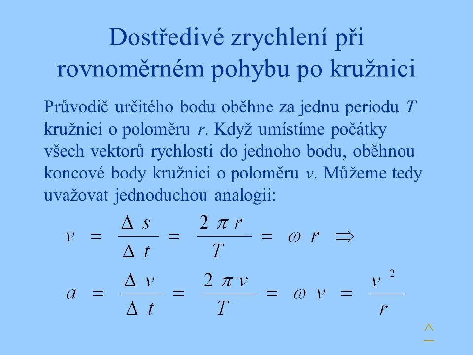 Dostředivé zrychlení při rovnoměrném pohybu po kružnici Průvodič určitého bodu oběhne za jednu periodu T kružnici o poloměru r. Když umístíme počátky