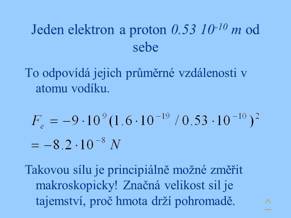Jeden elektron a proton 0.53 10 -10 m od sebe To odpovídá jejich průměrné vzdálenosti v atomu vodíku. Takovou sílu je principiálně možné změřit makros