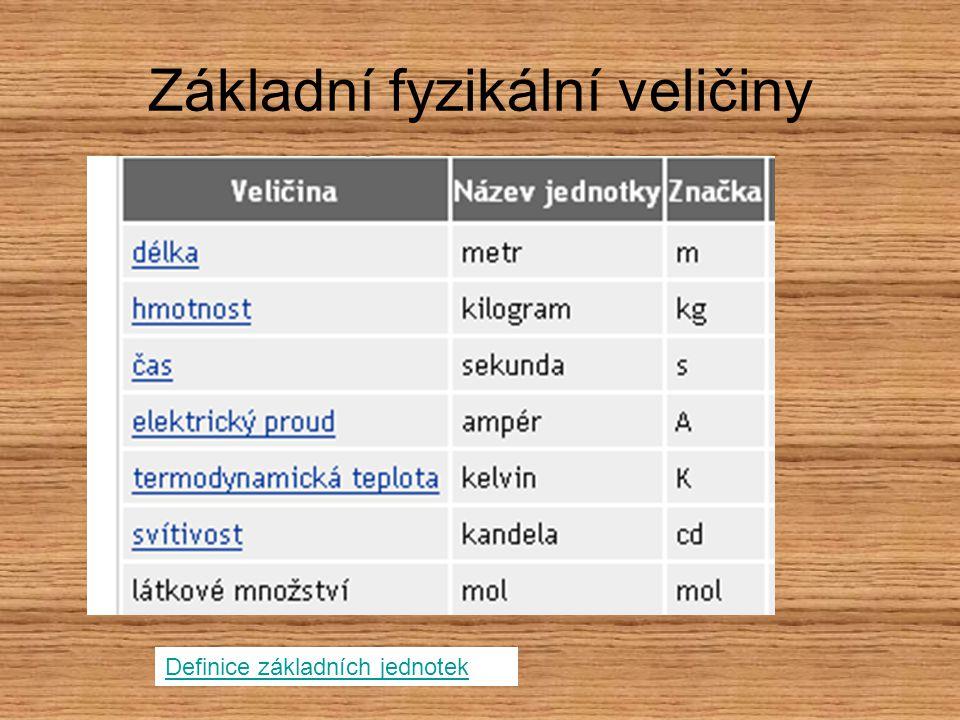 Základní fyzikální veličiny Definice základních jednotek