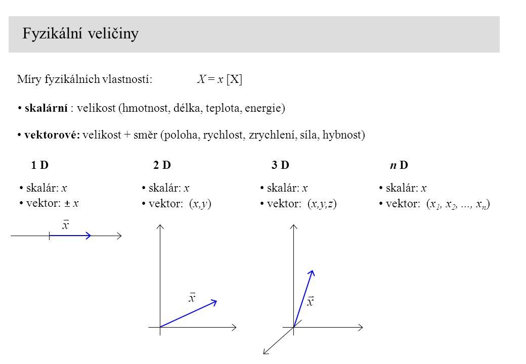 Fyzikální veličiny Míry fyzikálních vlastností: X = x [X] 1 D skalár: x 2 D skalár: x vektor: (x,y) vektor:  x 3 D skalár: x vektor: (x,y,z) n D skalár: x vektor: (x 1, x 2,..., x n ) skalární : velikost (hmotnost, délka, teplota, energie) vektorové: velikost + směr (poloha, rychlost, zrychlení, síla, hybnost)