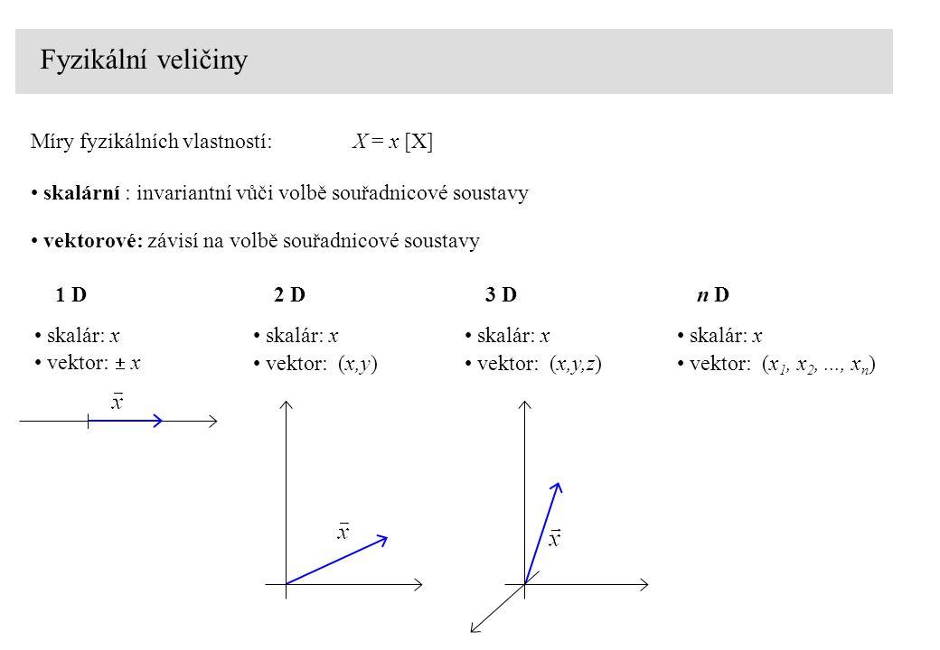 Fyzikální veličiny Míry fyzikálních vlastností: X = x [X] skalární : invariantní vůči volbě souřadnicové soustavy vektorové: závisí na volbě souřadnicové soustavy 1 D skalár: x 2 D skalár: x vektor: (x,y) vektor:  x 3 D skalár: x vektor: (x,y,z) n D skalár: x vektor: (x 1, x 2,..., x n )