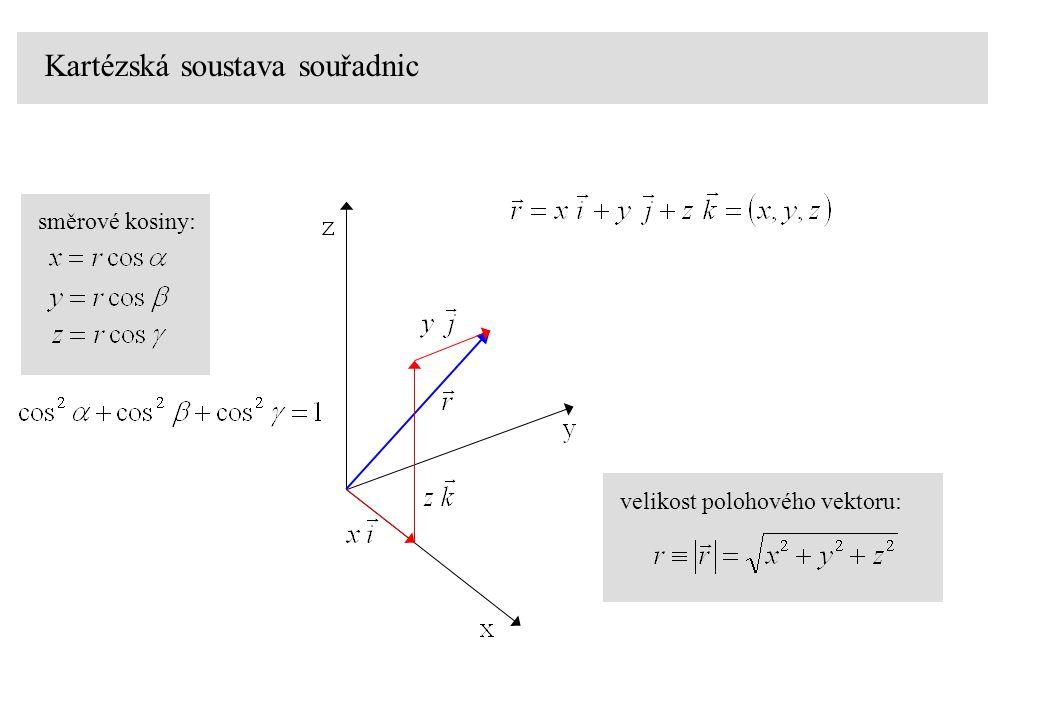 směrové kosiny: velikost polohového vektoru: