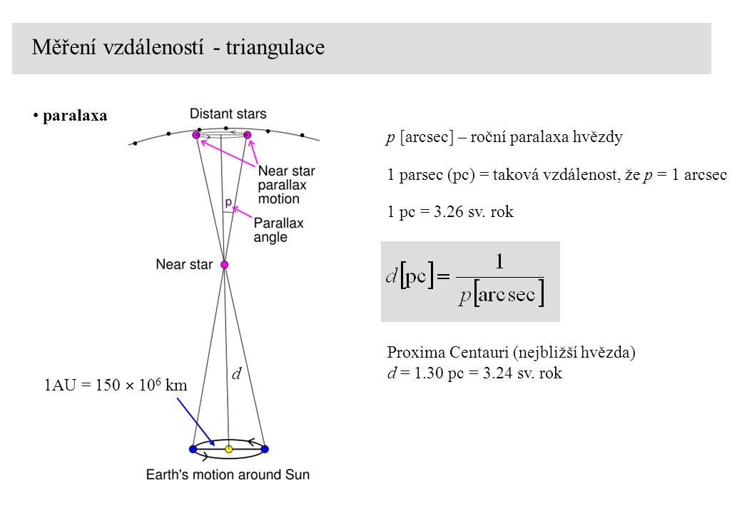 Měření vzdáleností - triangulace paralaxa d p [arcsec] – roční paralaxa hvězdy 1 parsec (pc) = taková vzdálenost, že p = 1 arcsec 1 pc = 3.26 sv.