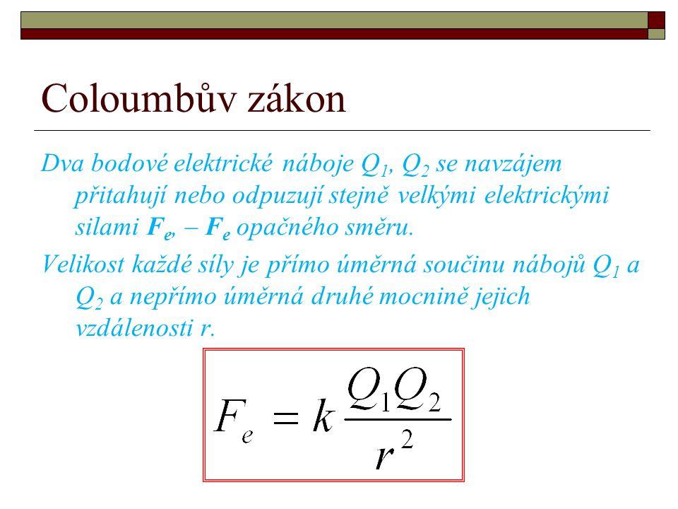 Coloumbův zákon Dva bodové elektrické náboje Q 1, Q 2 se navzájem přitahují nebo odpuzují stejně velkými elektrickými silami F e, – F e opačného směru