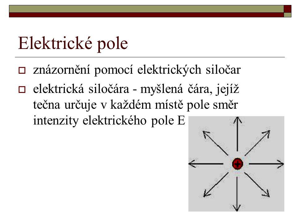 Elektrické pole  znázornění pomocí elektrických siločar  elektrická siločára - myšlená čára, jejíž tečna určuje v každém místě pole směr intenzity e