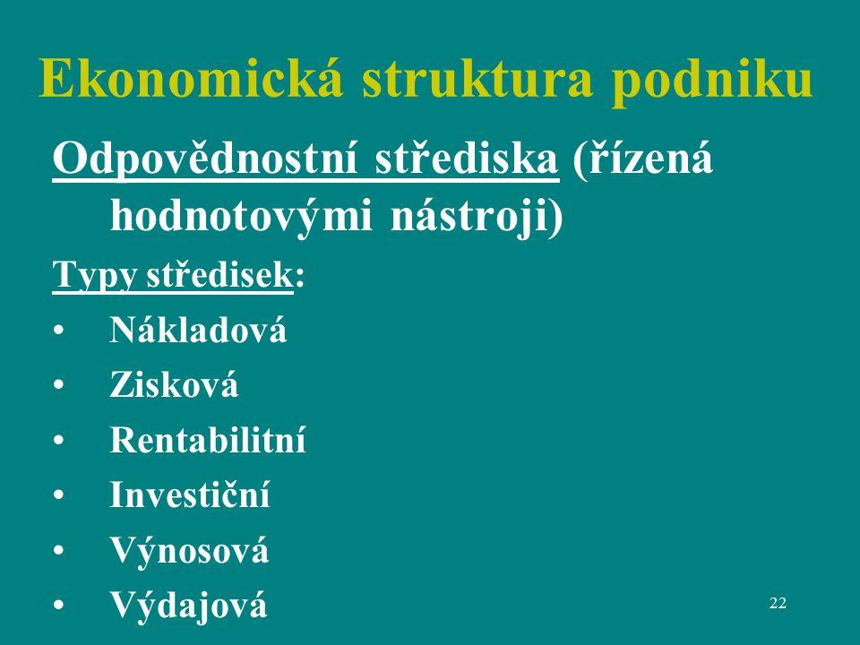 22 Ekonomická struktura podniku Odpovědnostní střediska (řízená hodnotovými nástroji) Typy středisek: Nákladová Zisková Rentabilitní Investiční Výnosová Výdajová