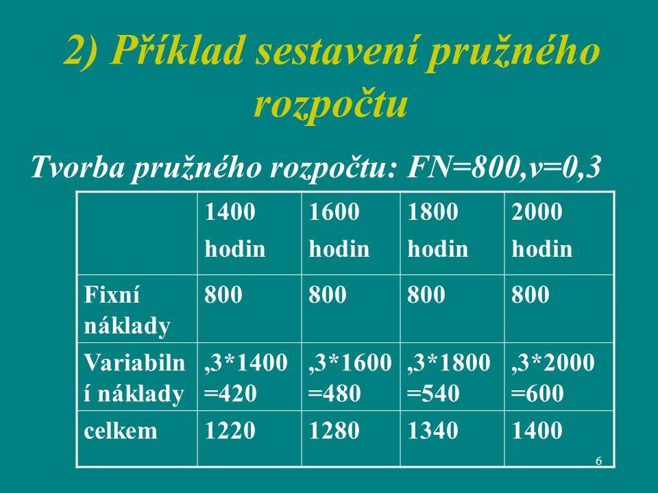 7 Opakování: Hodnocení rozpočtu zahrnuje A) Porovnání rozpočtu a skutečnosti (odpočtu) B) Porovnání správným způsobem a) s původním pevným rozpočtem b) přepočtení původního rozpočtu
