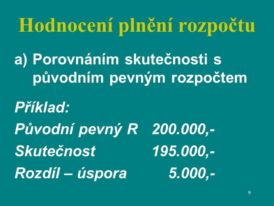 9 Hodnocení plnění rozpočtu a)Porovnáním skutečnosti s původním pevným rozpočtem Příklad: Původní pevný R 200.000,- Skutečnost 195.000,- Rozdíl – úspora 5.000,-