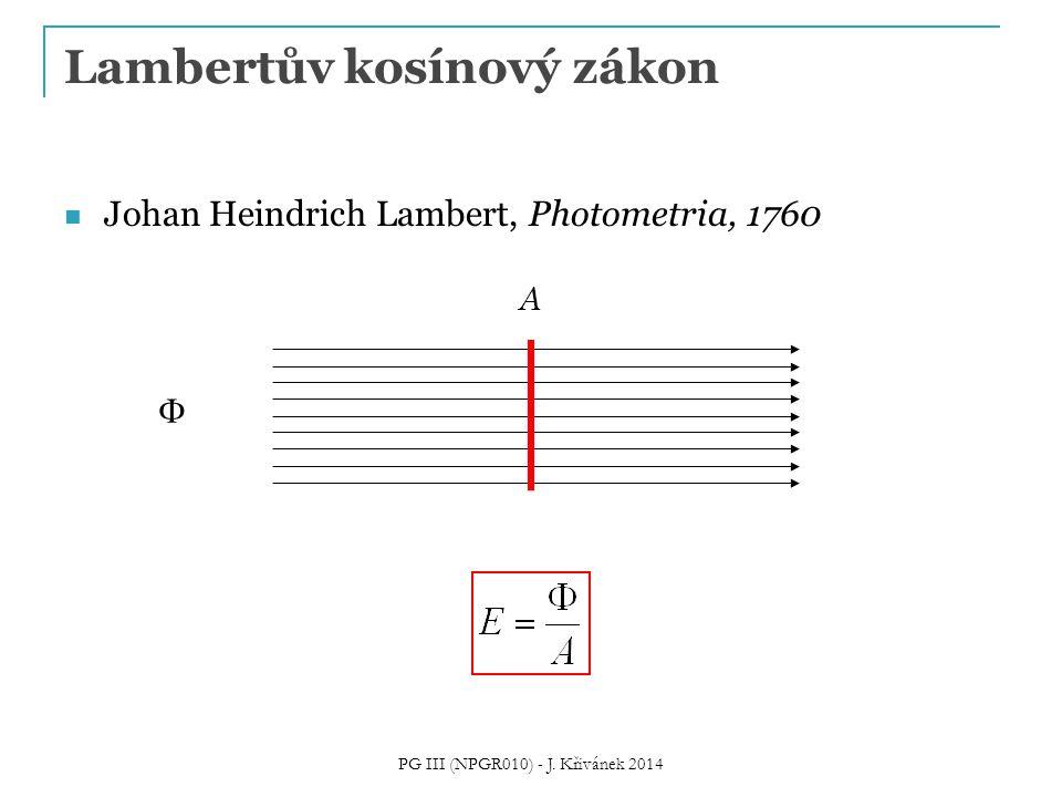 Lambertův kosínový zákon Johan Heindrich Lambert, Photometria, 1760  A PG III (NPGR010) - J. Křivánek 2014
