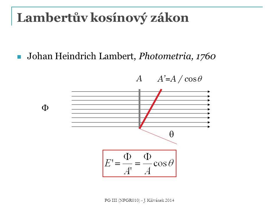 Lambertův kosínový zákon Johan Heindrich Lambert, Photometria, 1760 A   A'=A / cos  PG III (NPGR010) - J. Křivánek 2014