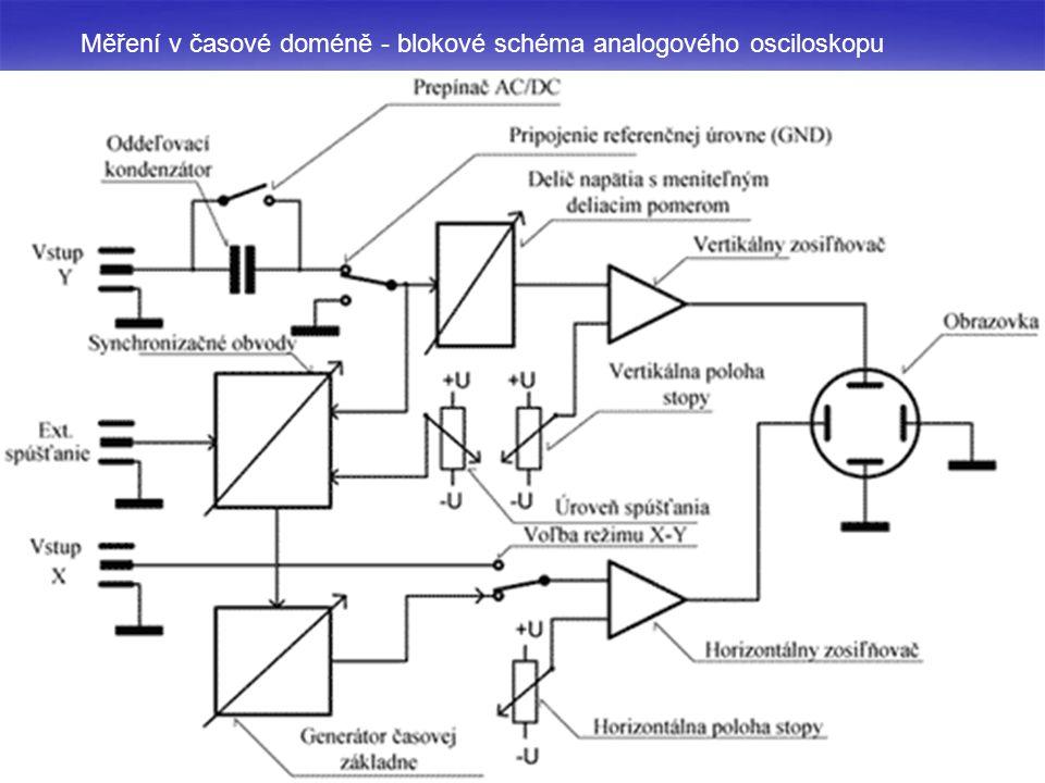 Měření v časové doméně - blokové schéma analogového osciloskopu
