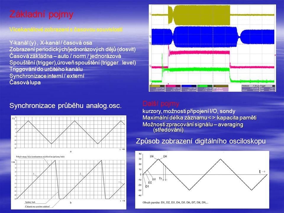 Synchronizace průběhu analog.osc. Způsob zobrazení digitálního osciloskopu Základní pojmy Vícekanálové zobrazení s časovou souvislostí Y-kanál (y), X-