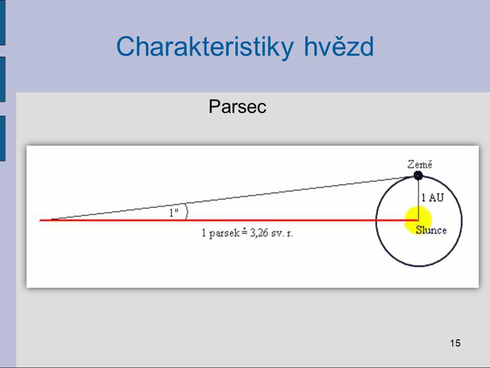 Charakteristiky hvězd 15 Parsec