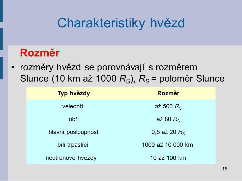 Charakteristiky hvězd 18 Rozměr rozměry hvězd se porovnávají s rozměrem Slunce (10 km až 1000 R S ), R S = poloměr Slunce Typ hvězdyRozměr veleobři až