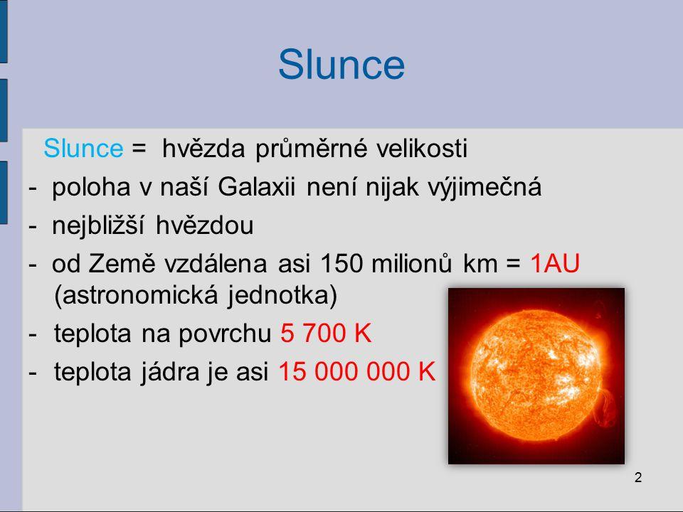 Slunce Slunce = hvězda průměrné velikosti - poloha v naší Galaxii není nijak výjimečná - nejbližší hvězdou - od Země vzdálena asi 150 milionů km = 1AU