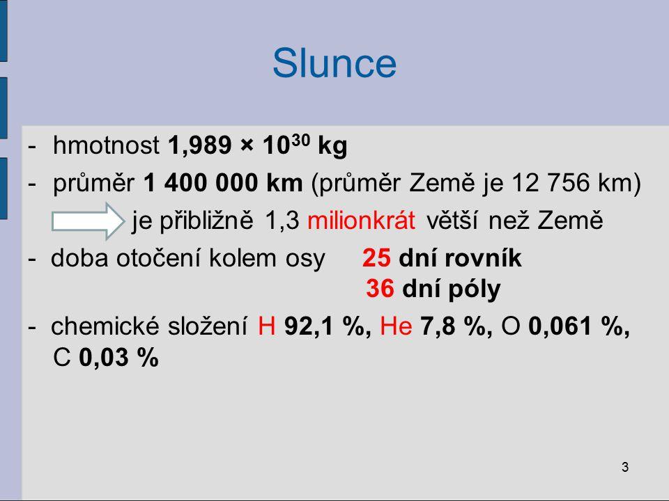 Slunce -hmotnost 1,989 × 10 30 kg -průměr 1 400 000 km (průměr Země je 12 756 km) je přibližně 1,3 milionkrát větší než Země - doba otočení kolem osy