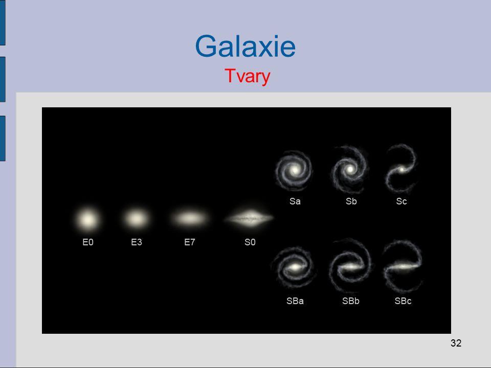 Galaxie 32 Tvary
