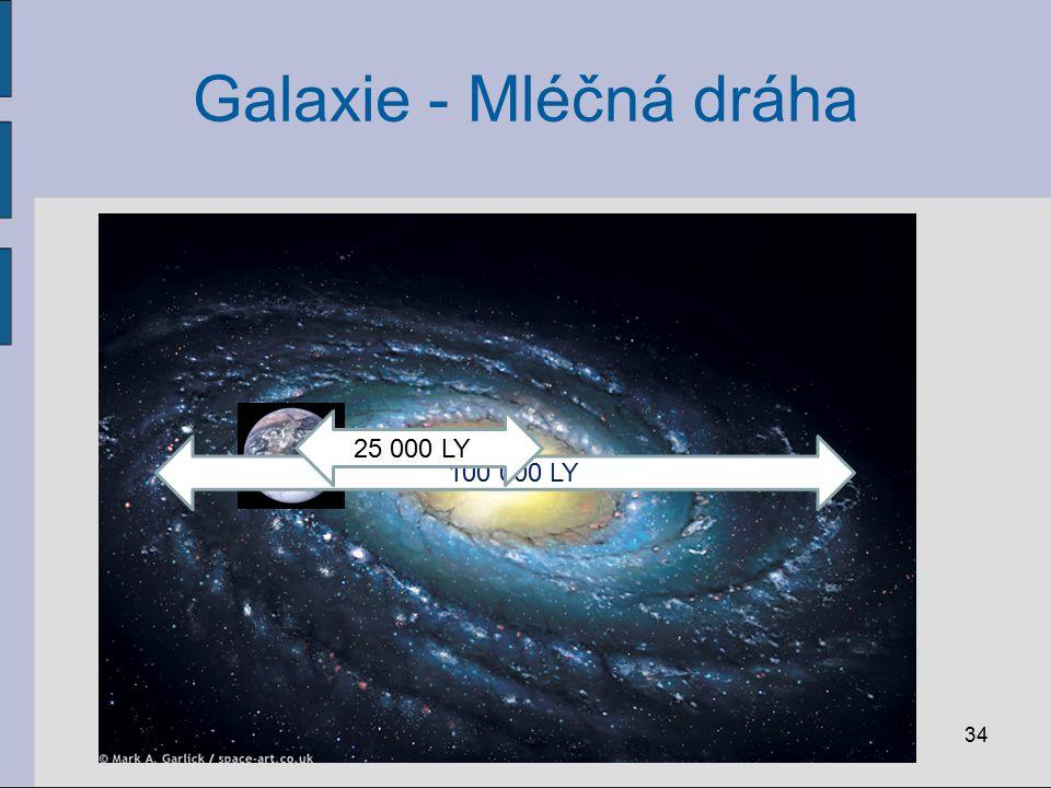 Galaxie - Mléčná dráha 34 100 000 LY25 000 LY