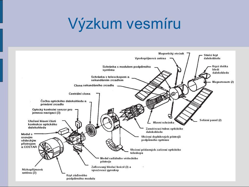 Výzkum vesmíru 42