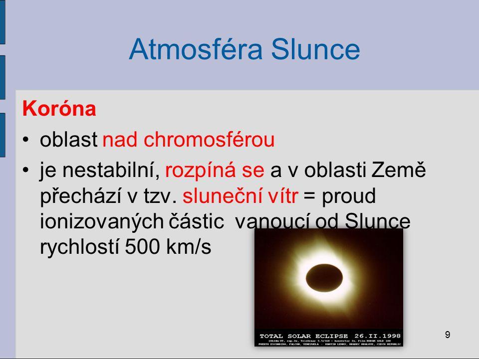 Atmosféra Slunce 9 Koróna oblast nad chromosférou je nestabilní, rozpíná se a v oblasti Země přechází v tzv. sluneční vítr = proud ionizovaných částic