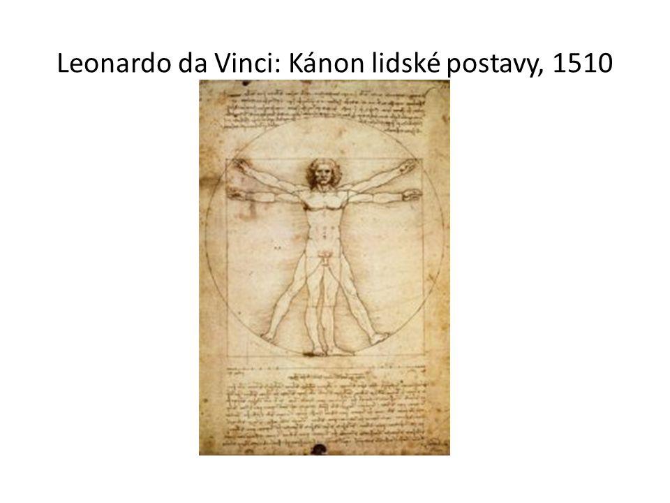 Leonardo da Vinci: Kánon lidské postavy, 1510
