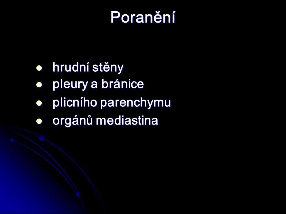 Poranění hrudní stěny hrudní stěny pleury a bránice pleury a bránice plicního parenchymu plicního parenchymu orgánů mediastina orgánů mediastina