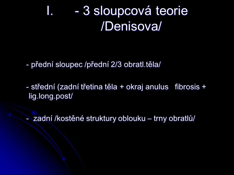 I.- 3 sloupcová teorie /Denisova/ - přední sloupec /přední 2/3 obratl.těla/ - přední sloupec /přední 2/3 obratl.těla/ - střední (zadní třetina těla + okraj anulus fibrosis + lig.long.post/ - střední (zadní třetina těla + okraj anulus fibrosis + lig.long.post/ - zadní /kostěné struktury oblouku – trny obratlů/ - zadní /kostěné struktury oblouku – trny obratlů/
